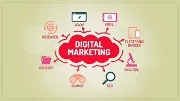 نوشتن برنامه بازاریابی - مارکتینگ پلن